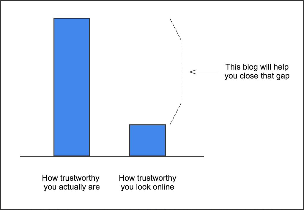 social-proof-website-trust-indicators