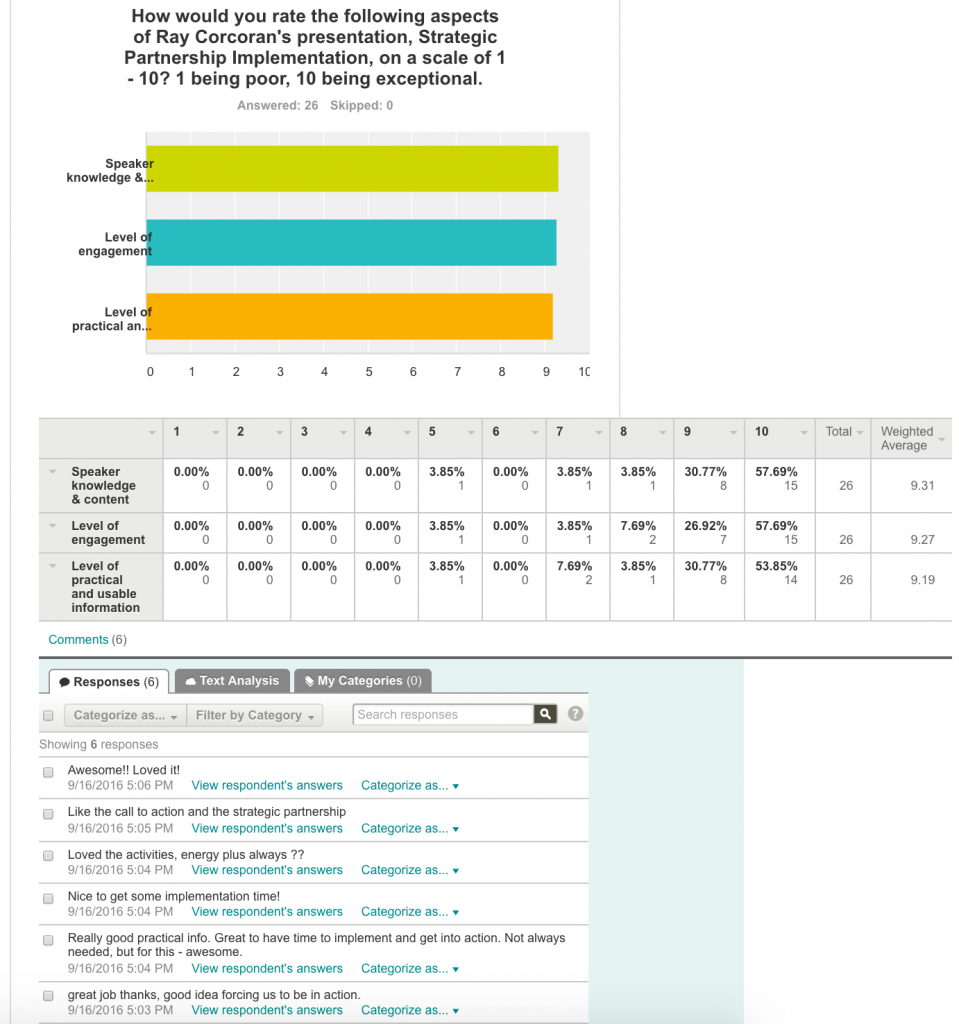 digital marketing speaker ray corcoran review feedback - strategic partnership implementation